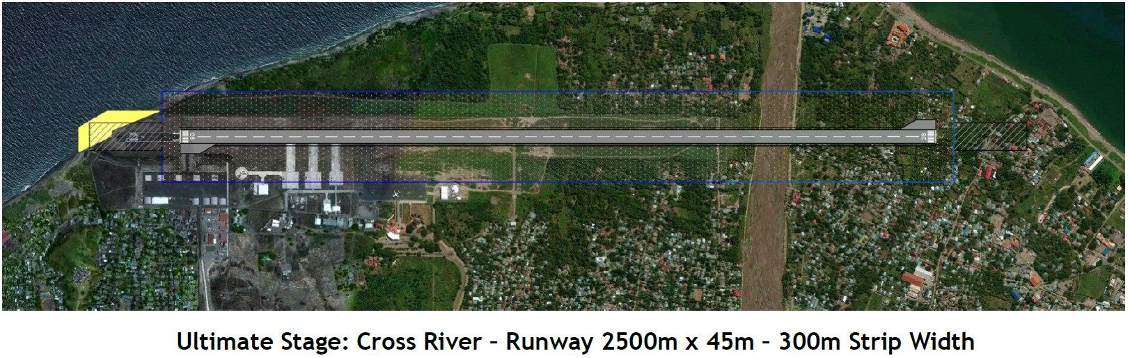 Aeroporto Dili : Parseria públiku privadu atu harii projetu infrastrutura